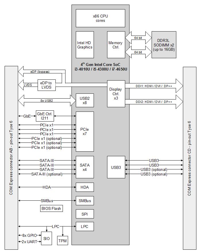 comex-ic40l block diagram
