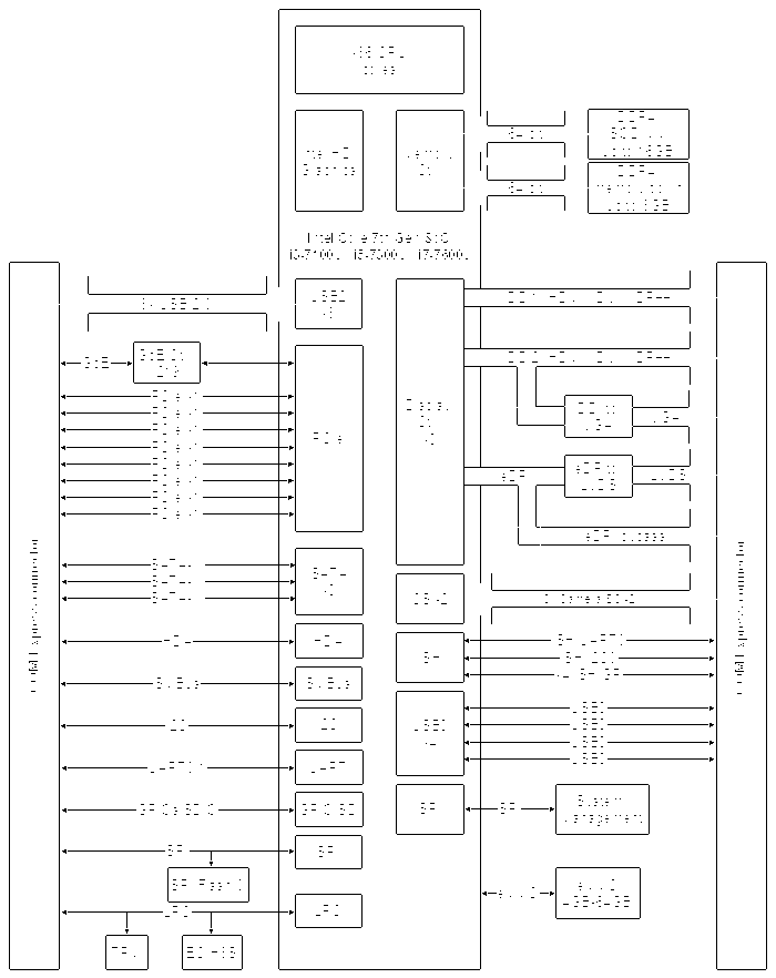 COMEX-IC60U COM Express Compact Type-6 computer-on-module block diagram